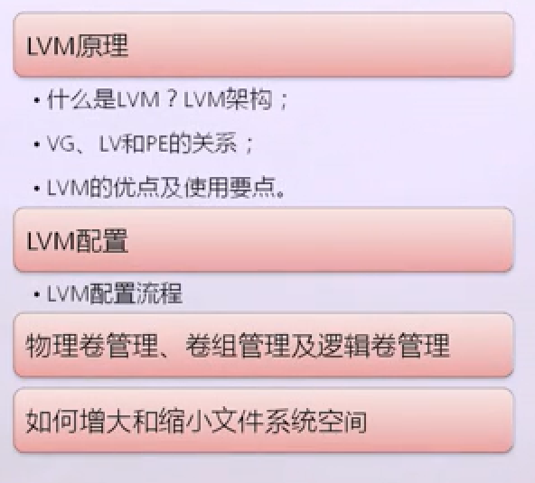 Linux LVM配置