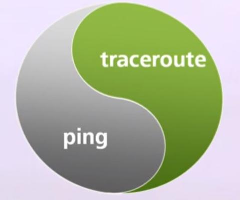 侦测网络常用命令