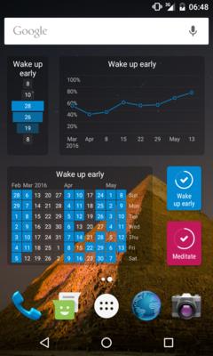 Loop Habit Tracker | Github